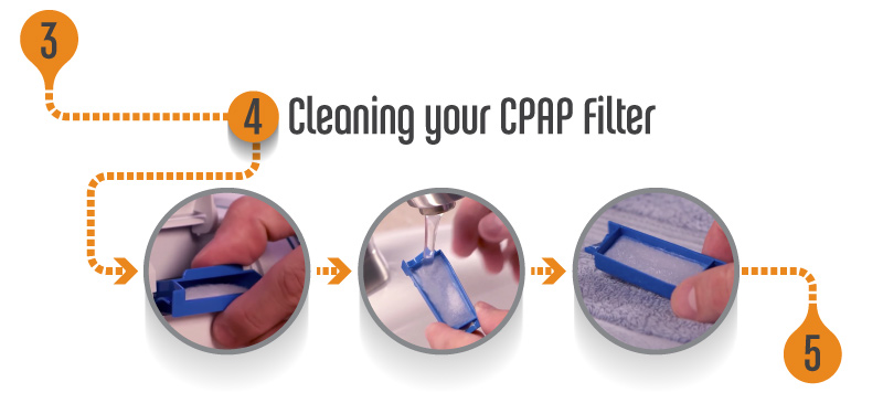 4_CleaningCPAPFilter
