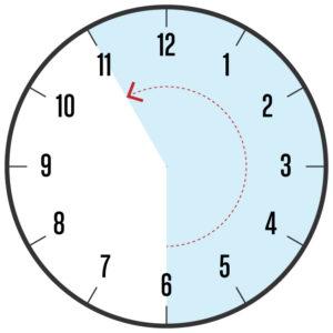 Best Time To Sleep_WhenShouldYouSleep